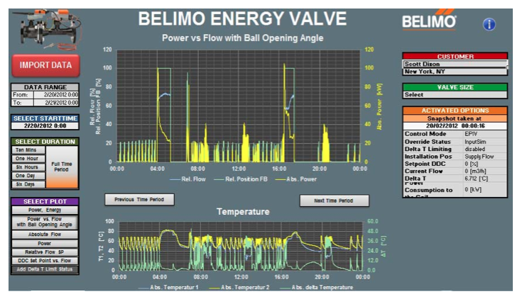 New Belimo Energy Valve Fights Low Delta T Syndrome! The