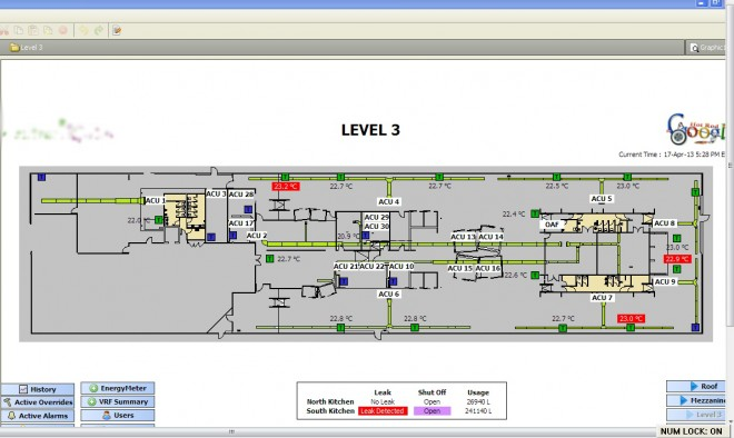 Google-Level3-Blueprint-660x394