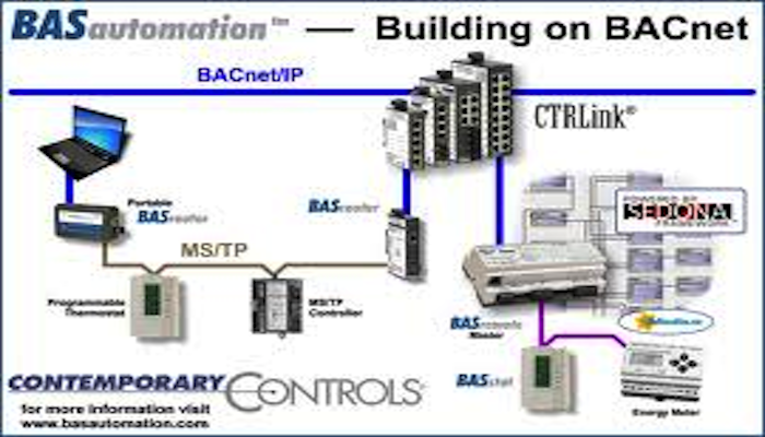 CCControls entouch thermostat controltrends bacnet wiring diagram at mifinder.co