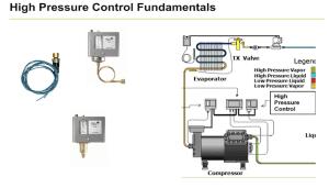 High Pressure Controls