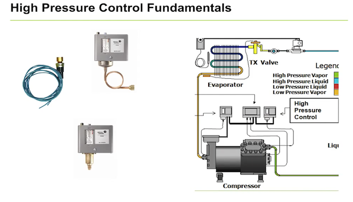 Solenoid Valves Archives - ControlTrends on