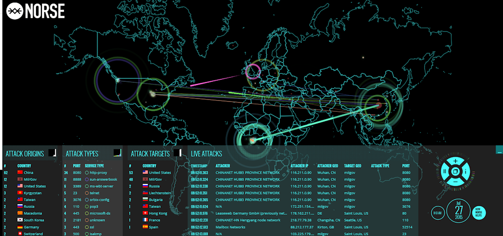 Real-Time Threat Maps - ControlTrends on