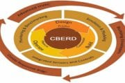 CBERD: The Eagle and the Tiger: U.S.-India Partnership Advancing Building Energy Efficiency Innovations