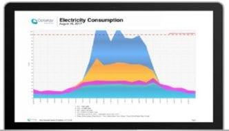 OPTERGY:  Turn Your Building's Utility Use into a Meaningful Story