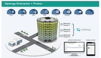 Optergy Enterprise + Proton — Tenancy Application Datasheet