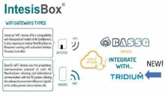 BASSG's Announces New Tridium Niagara – Intesisbox Integration Gateway for VRF and Ductless Split Systems