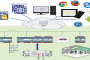 Visualize and Operate with LOYTEC's LWEB-900 Integrated Building Management System